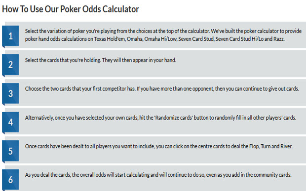 How To Use Our Poker Odds Calculator