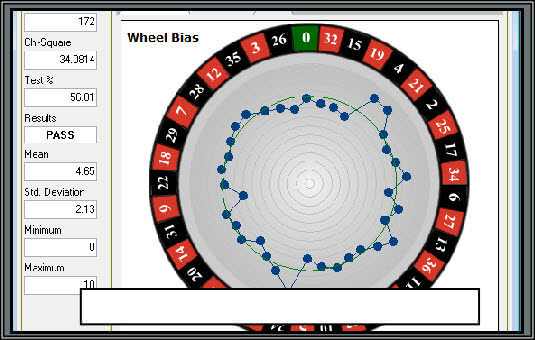 Live roulette table online