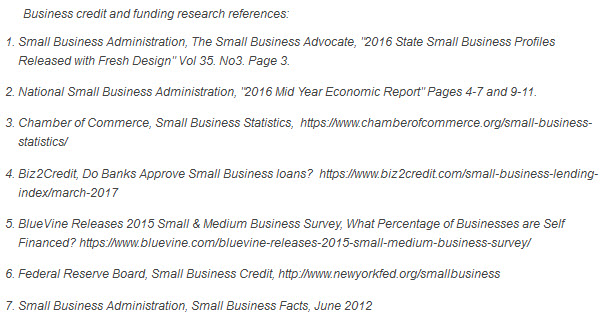 Business credit and funding research