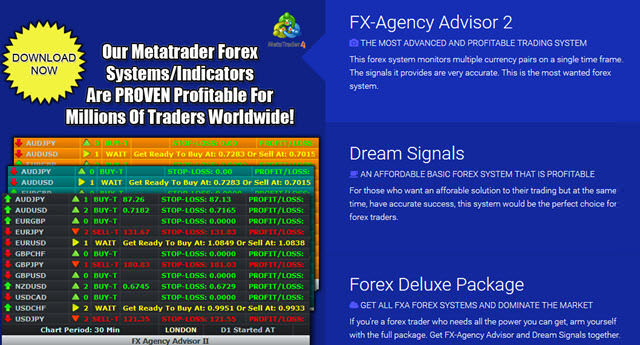 Metatraders-Best-Trading-Systems
