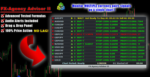 Metatrader's Best Trading Systems