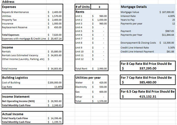 Rental Property Calculator Spreadsheet
