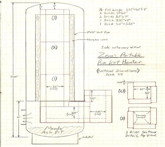 Wood Burning Rocket Stove Heater Plans