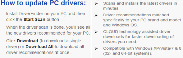 How to update PC drivers